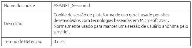Fundação Fundação André -ASP.NET_SessionId