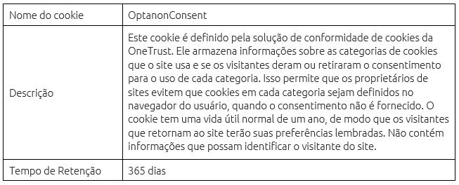 Cookie Fundação Fundação André -OptanonConsent