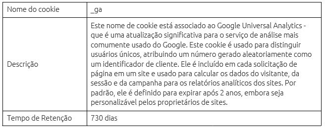 Cookie Fundação Fundação André _ga