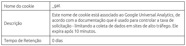 Cookie Fundação Fundação André _gat
