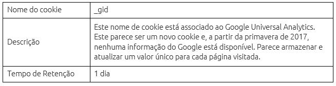Cookie Fundação Fundação André _gid